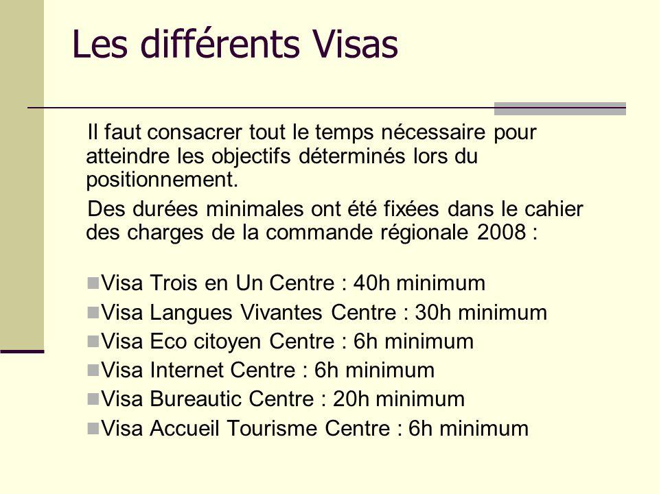 Les différents Visas Il faut consacrer tout le temps nécessaire pour atteindre les objectifs déterminés lors du positionnement. Des durées minimales o