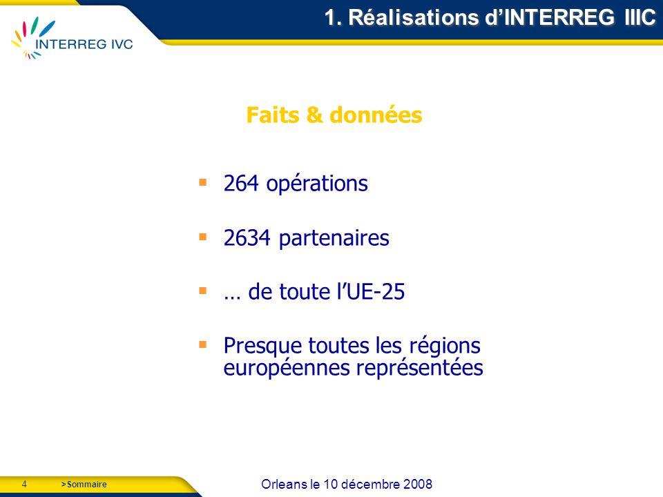 4 Orleans le 10 décembre 2008 >Sommaire 264 opérations 2634 partenaires … de toute lUE-25 Presque toutes les régions européennes représentées Faits & données 1.