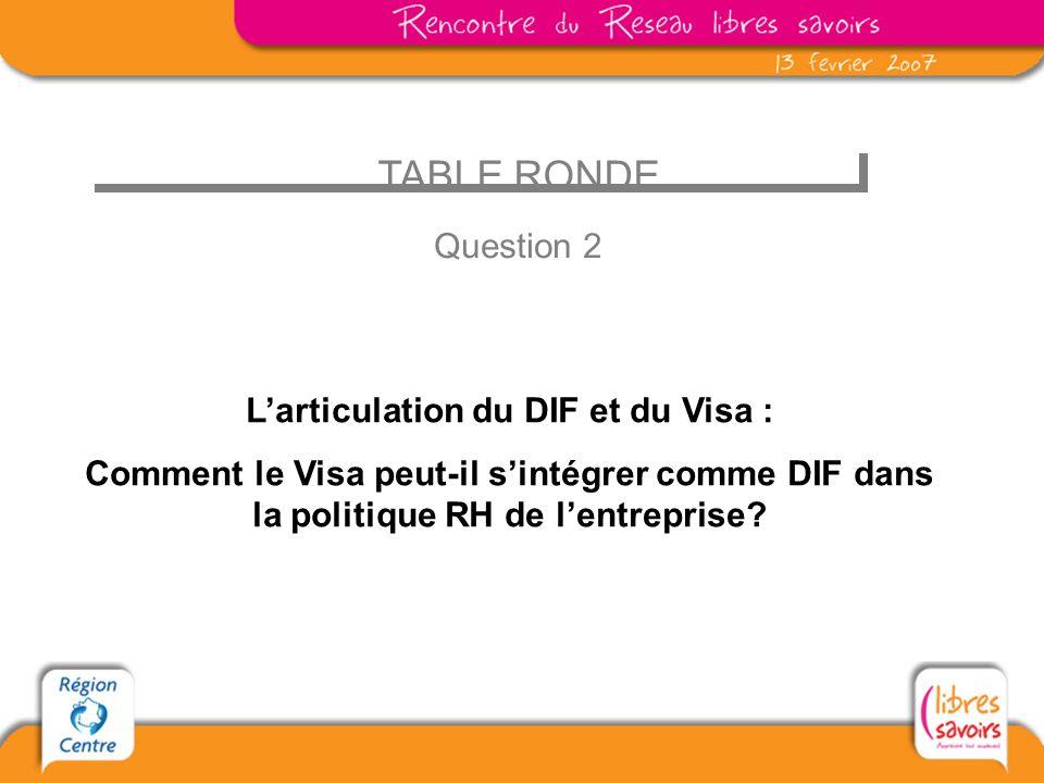 TABLE RONDE Question 2 Larticulation du DIF et du Visa : Comment le Visa peut-il sintégrer comme DIF dans la politique RH de lentreprise?