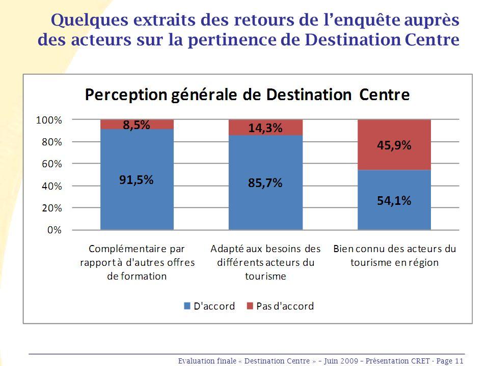 Quelques extraits des retours de lenquête auprès des acteurs sur la pertinence de Destination Centre Evaluation finale « Destination Centre » – Juin 2009 – Présentation CRET - Page 11