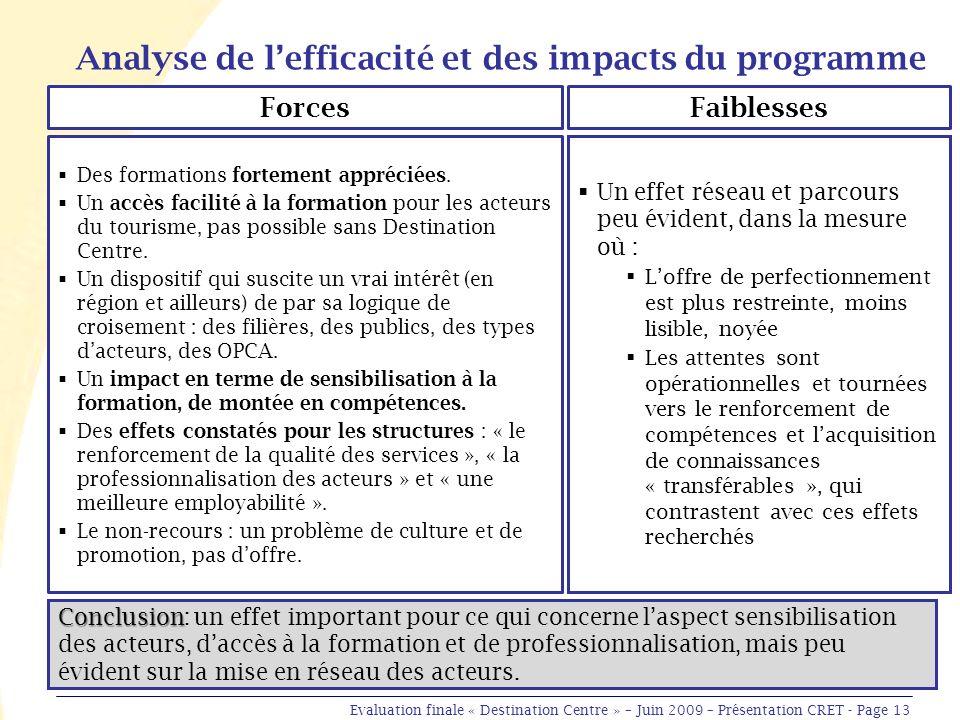 Analyse de lefficacité et des impacts du programme Des formations fortement appréciées.