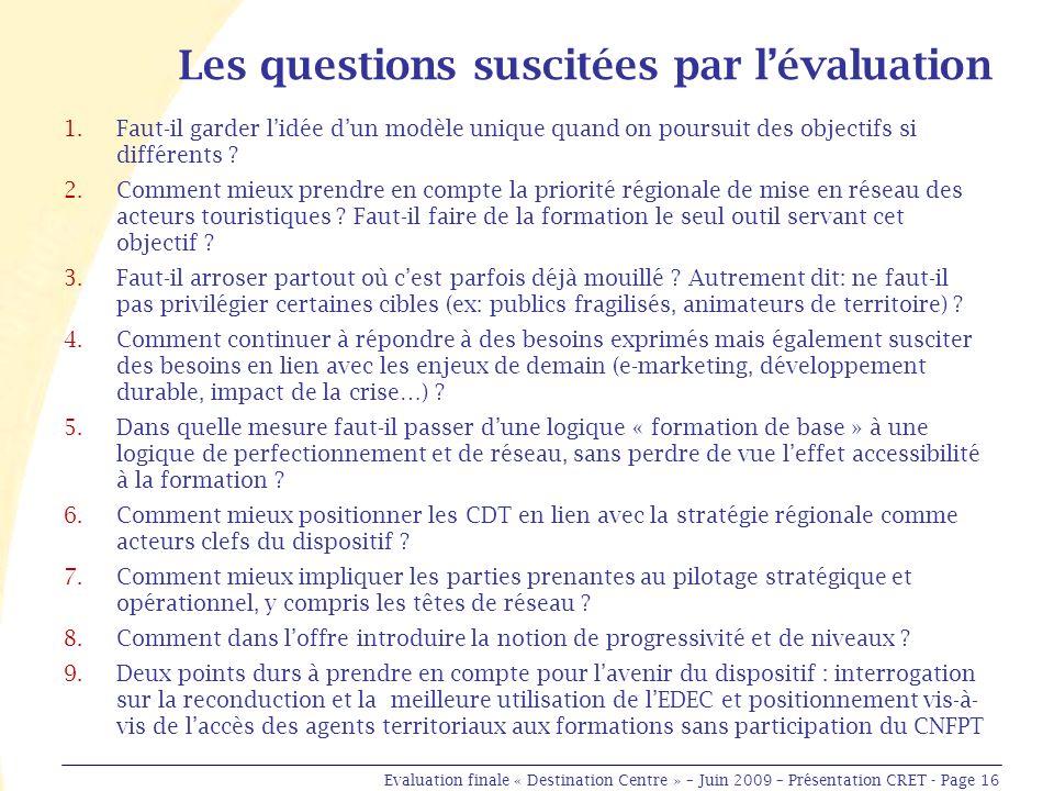 Les questions suscitées par lévaluation 1.Faut-il garder lidée dun modèle unique quand on poursuit des objectifs si différents .