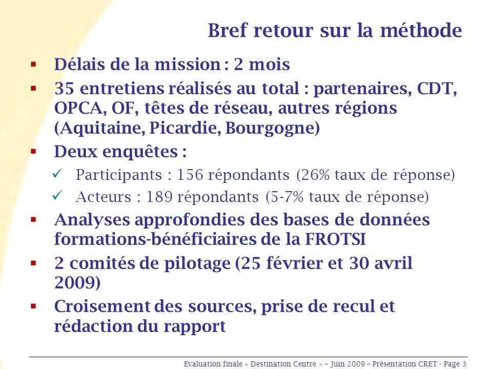 Bref retour sur la méthode Délais de la mission : 2 mois 35 entretiens réalisés au total : partenaires, CDT, OPCA, OF, têtes de réseau, autres régions (Aquitaine, Picardie, Bourgogne) Deux enquêtes : Participants : 156 répondants (26% taux de réponse) Acteurs : 189 répondants (5-7% taux de réponse) Analyses approfondies des bases de données formations-bénéficiaires de la FROTSI 2 comités de pilotage (25 février et 30 avril 2009) Croisement des sources, prise de recul et rédaction du rapport Evaluation finale « Destination Centre » – Juin 2009 – Présentation CRET - Page 3