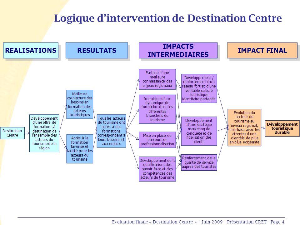 Logique dintervention de Destination Centre Evaluation finale « Destination Centre » – Juin 2009 – Présentation CRET - Page 4
