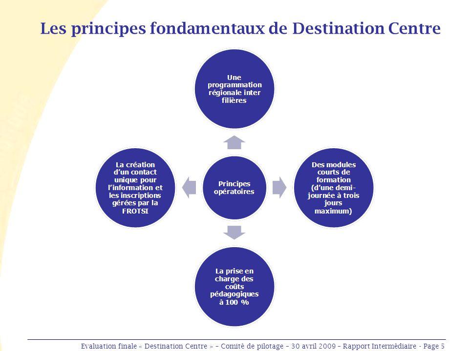 Répartition géographique des bénéficiaires en 2007 et 2008 Emploi salarié touristique Bénéficiaires de Destination Centre Cher3 60514%12215% Eure-et-Loir3 06712%739% Indre1 6476%8911% Indre-et-Loire6 75725%18723% Loir-et-Cher4 47117%21927% Loiret7 10527%12215% Centre26 652100,0%812100% Evaluation finale « Destination Centre » – Juin 2009 – Présentation CRET - Page 6