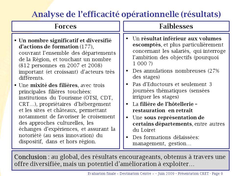 Analyse de lefficacité opérationnelle (résultats) Un nombre significatif et diversifié dactions de formation (177), couvrant lensemble des départements de la Région, et touchant un nombre (812 personnes en 2007 et 2008) important (et croissant) dacteurs très différents.