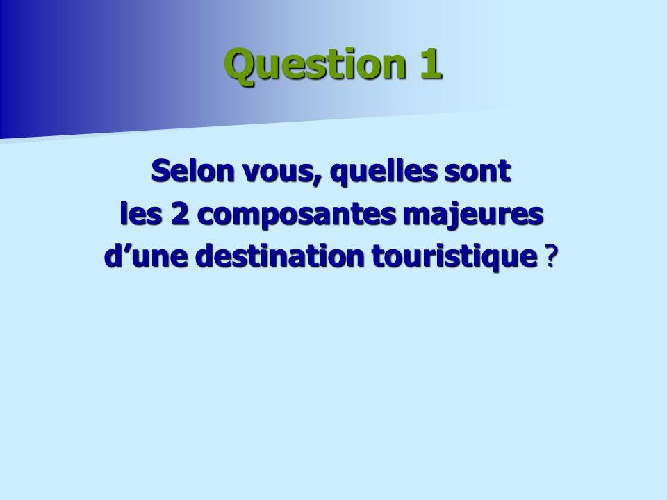Selon vous, quelles sont les 2 composantes majeures dune destination touristique ? Question 1