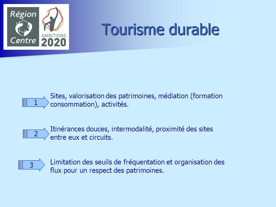 Tourisme durable Sites, valorisation des patrimoines, médiation (formation consommation), activités.