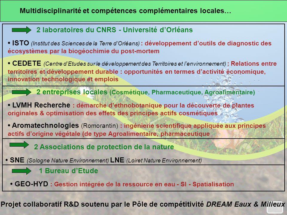 Projet collaboratif R&D soutenu par le Pôle de compétitivité DREAM Eaux & Milieux 2 laboratoires du CNRS - Université dOrléans ISTO (Institut des Sciences de la Terre dOrléans) : développement doutils de diagnostic des écosystèmes par la biogéochimie du post-mortem CEDETE (Centre dEtudes sur le développement des Territoires et lenvironnement) : Relations entre territoires et développement durable : opportunités en termes dactivité économique, innovation technologique et emplois 2 entreprises locales (Cosmétique, Pharmaceutique, Agroalimentaire) LVMH Recherche : démarche dethnobotanique pour la découverte de plantes originales & optimisation des effets des principes actifs cosmétiques Aromatechnologies (Romorantin) : ingénierie scientifique appliquée aux principes actifs dorigine végétale (de type Agroalimentaire, pharmaceutique 2 Associations de protection de la nature SNE (Sologne Nature Environnement) LNE (Loiret Nature Environnement) 1 Bureau dEtude GEO-HYD : Gestion intégrée de la ressource en eau - SI - Spatialisation Multidisciplinarité et compétences complémentaires locales…