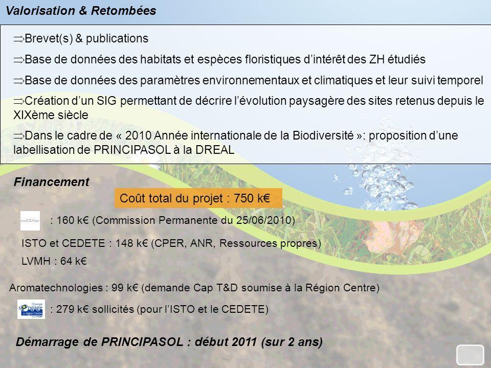 Valorisation & Retombées Coût total du projet : 750 k : 160 k (Commission Permanente du 25/06/2010) LVMH : 64 k Aromatechnologies : 99 k (demande Cap T&D soumise à la Région Centre) ISTO et CEDETE : 148 k (CPER, ANR, Ressources propres) : 279 k sollicités (pour lISTO et le CEDETE) Financement Brevet(s) & publications Base de données des habitats et espèces floristiques dintérêt des ZH étudiés Base de données des paramètres environnementaux et climatiques et leur suivi temporel Création dun SIG permettant de décrire lévolution paysagère des sites retenus depuis le XIXème siècle Dans le cadre de « 2010 Année internationale de la Biodiversité »: proposition dune labellisation de PRINCIPASOL à la DREAL Démarrage de PRINCIPASOL : début 2011 (sur 2 ans)