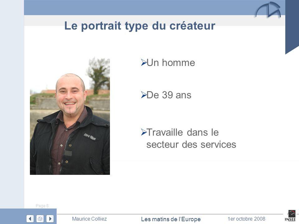 Page 8 Les matins de lEurope Maurice Colliez1er octobre 2008 Le portrait type du créateur Travaille dans le secteur des services De 39 ans Un homme