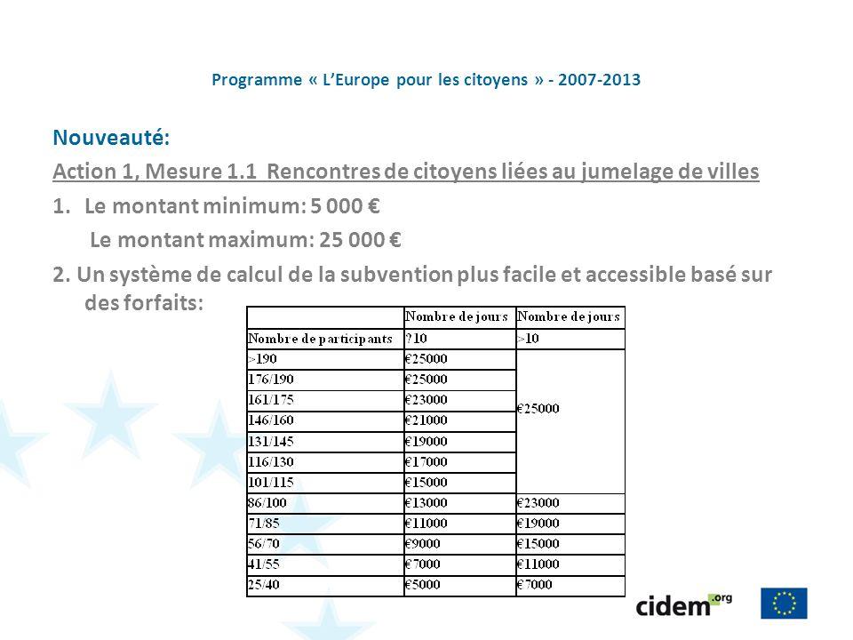 Programme « LEurope pour les citoyens » - 2007-2013 Nouveauté: Action 1, Mesure 1.1 Rencontres de citoyens liées au jumelage de villes 1.Le montant minimum: 5 000 Le montant maximum: 25 000 2.