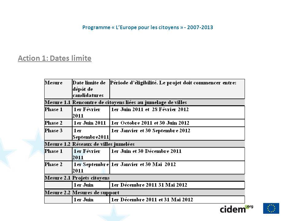 Programme « LEurope pour les citoyens » - 2007-2013 Action 1: Dates limite