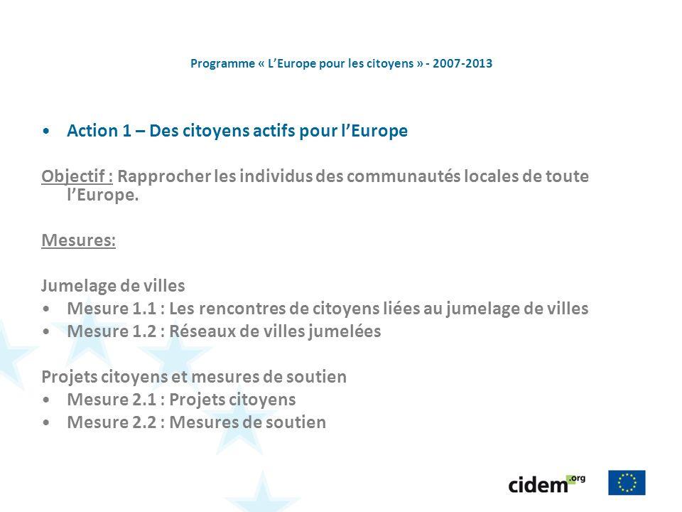 Programme « LEurope pour les citoyens » - 2007-2013 Action 1 – Des citoyens actifs pour lEurope Objectif : Rapprocher les individus des communautés locales de toute lEurope.