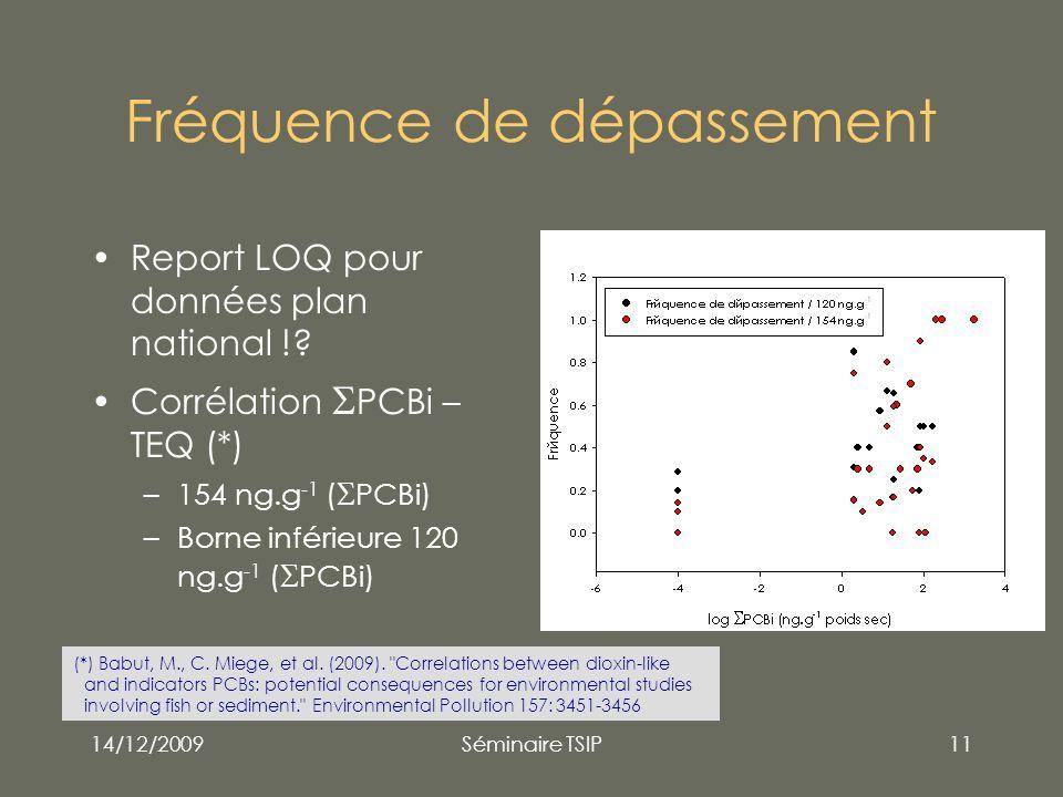 14/12/2009Séminaire TSIP11 Fréquence de dépassement Report LOQ pour données plan national !? Corrélation PCBi – TEQ (*) –154 ng.g -1 ( PCBi) –Borne in