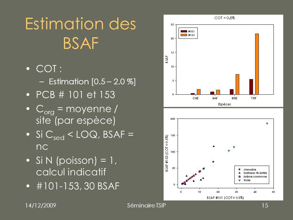 14/12/2009Séminaire TSIP15 Estimation des BSAF COT : –Estimation [0.5 – 2.0 %] PCB # 101 et 153 C org = moyenne / site (par espèce) Si C sed < LOQ, BS