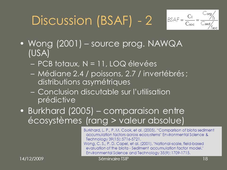 14/12/2009Séminaire TSIP18 Discussion (BSAF) - 2 Wong (2001) – source prog. NAWQA (USA) –PCB totaux, N = 11, LOQ élevées –Médiane 2.4 / poissons, 2.7