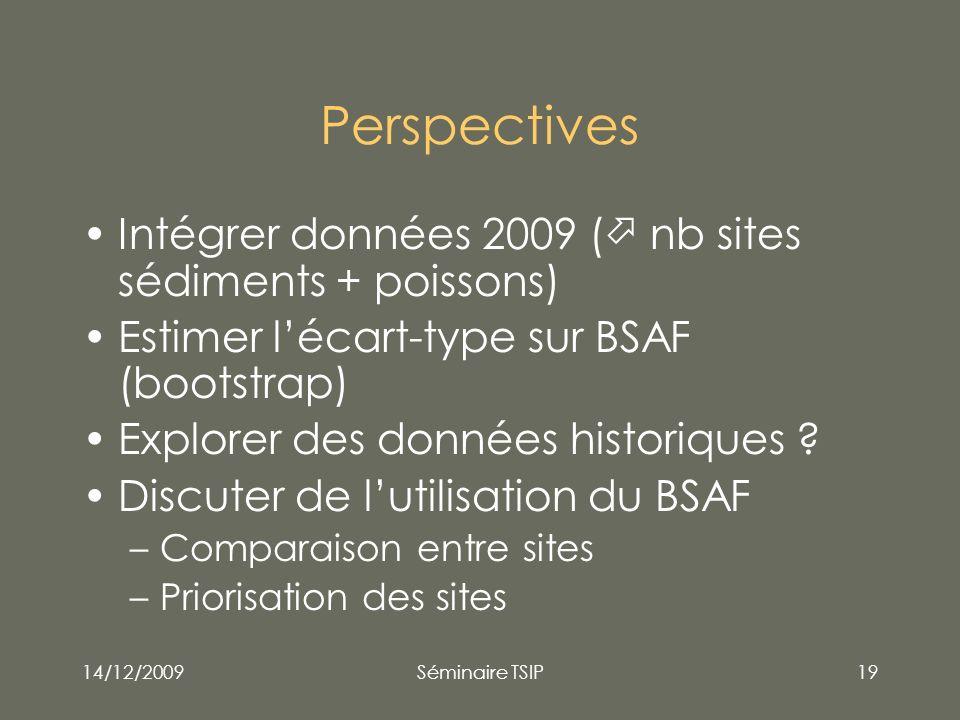 14/12/2009Séminaire TSIP19 Perspectives Intégrer données 2009 ( nb sites sédiments + poissons) Estimer lécart-type sur BSAF (bootstrap) Explorer des d