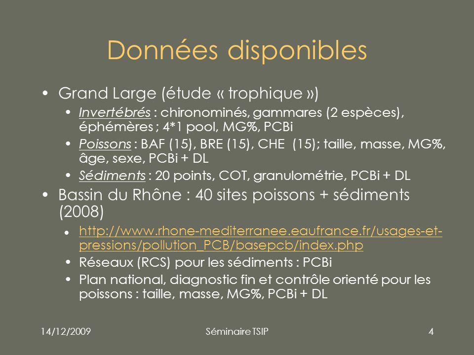 14/12/2009Séminaire TSIP4 Données disponibles Grand Large (étude « trophique ») Invertébrés : chironominés, gammares (2 espèces), éphémères ; 4*1 pool