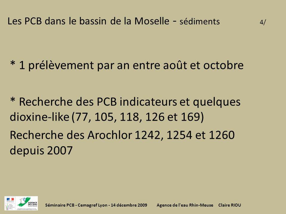 Les PCB dans le bassin de la Moselle - sédiments 4/ * 1 prélèvement par an entre août et octobre * Recherche des PCB indicateurs et quelques dioxine-l