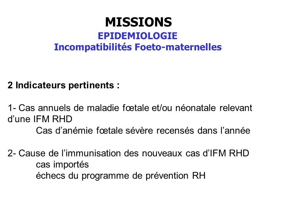 MISSIONS EPIDEMIOLOGIE Incompatibilités Foeto-maternelles 2 Indicateurs pertinents : 1- Cas annuels de maladie fœtale et/ou néonatale relevant dune IF