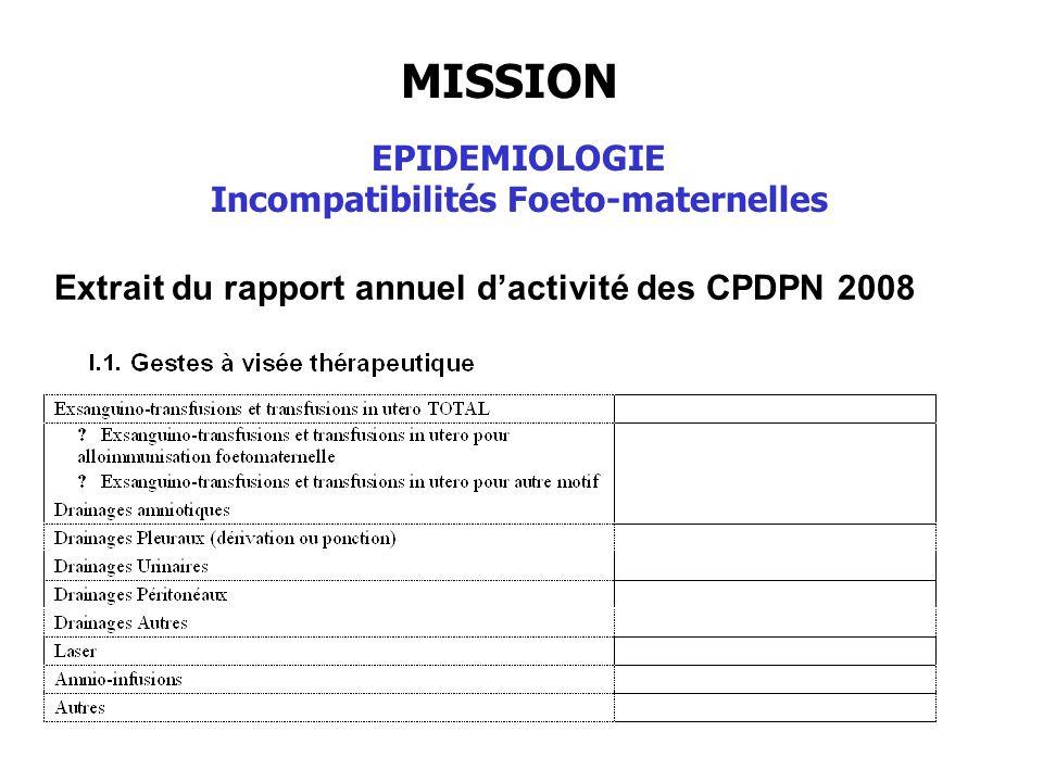 MISSION EPIDEMIOLOGIE Incompatibilités Foeto-maternelles I.1. Gestes à visée thérapeutique Extrait du rapport annuel dactivité des CPDPN 2008
