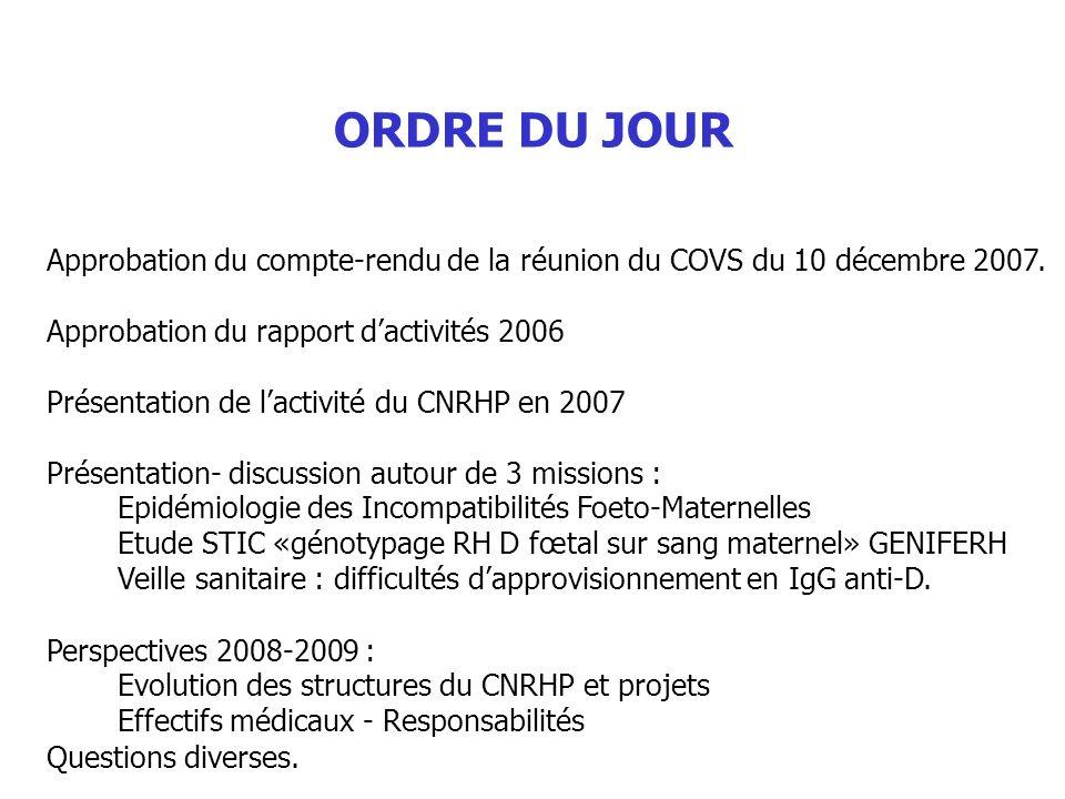 ORDRE DU JOUR -Approbation du compte-rendu de la réunion du COVS du 10 décembre 2007. - Approbation du rapport dactivités 2006 - Présentation de lacti