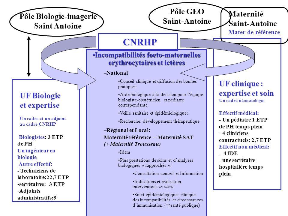 Incompatibilités foeto-maternelles erythrocytaires et ictèresIncompatibilités foeto-maternelles erythrocytaires et ictères –National Conseil clinique