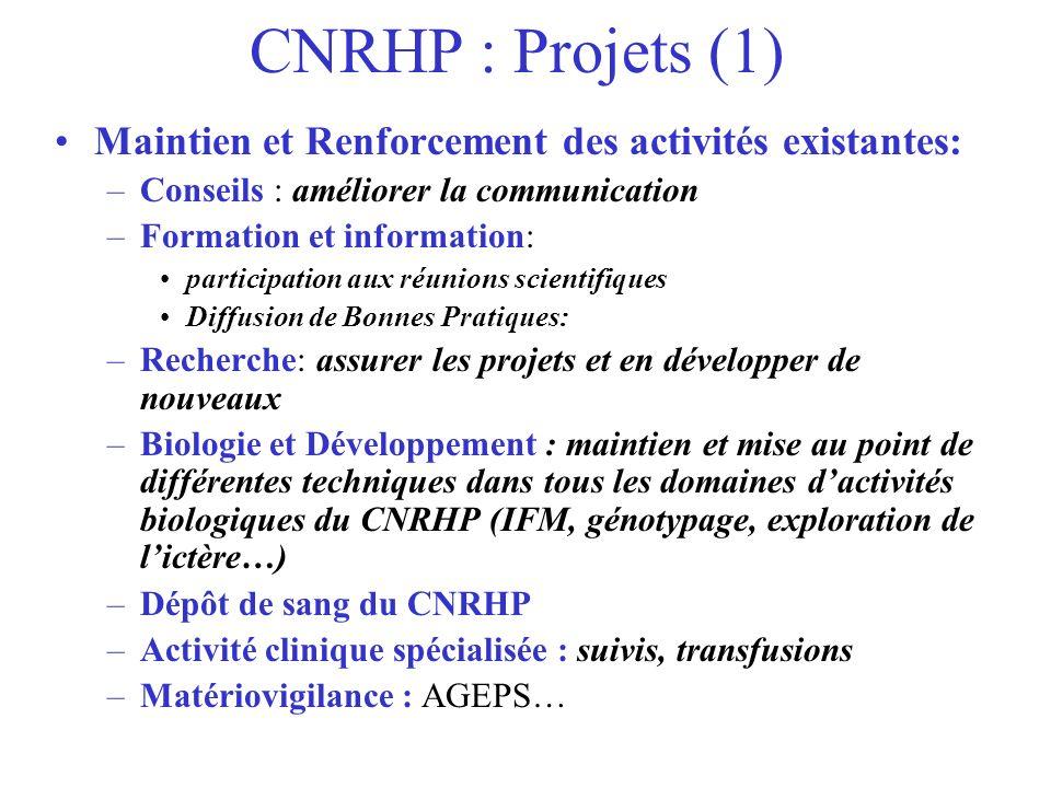 CNRHP : Projets (1) Maintien et Renforcement des activités existantes: –Conseils : améliorer la communication –Formation et information: participation