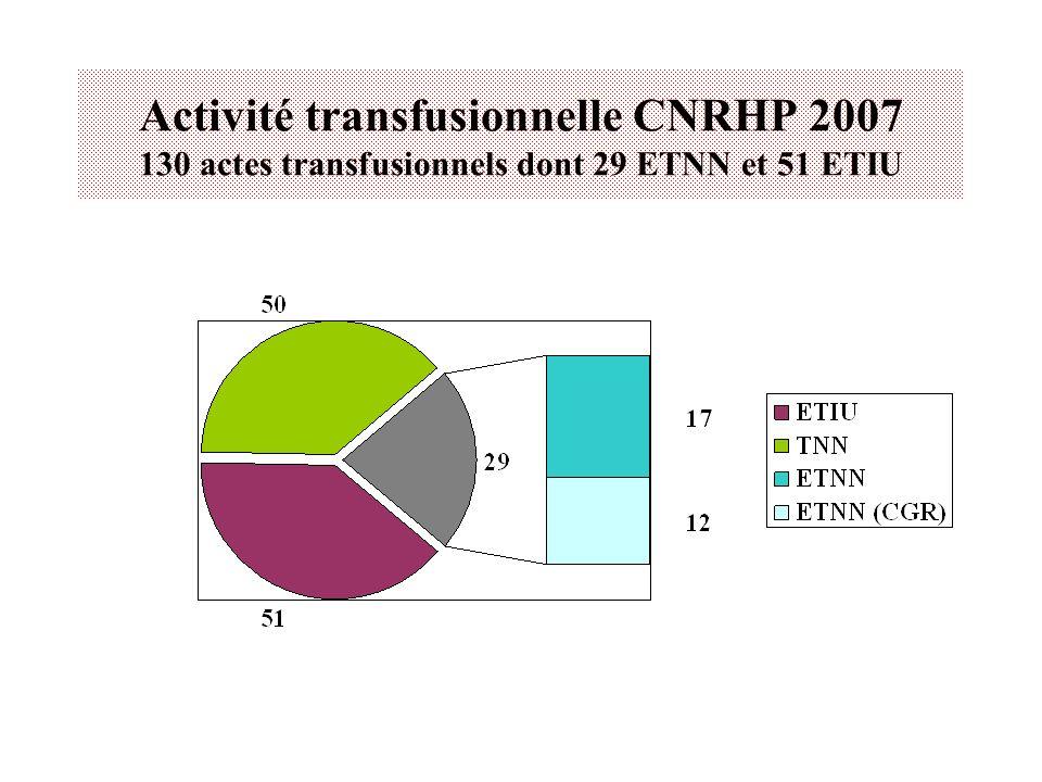 Dépôt de sang CNRHP Exsanguinotransfusions néonatales: 2006/2007
