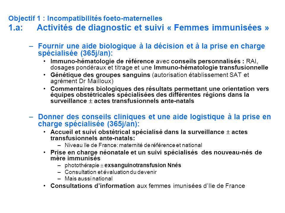 –Fournir une aide biologique à la décision et à la prise en charge spécialisée (365j/an): Immuno-hématologie de référence avec conseils personnalisés