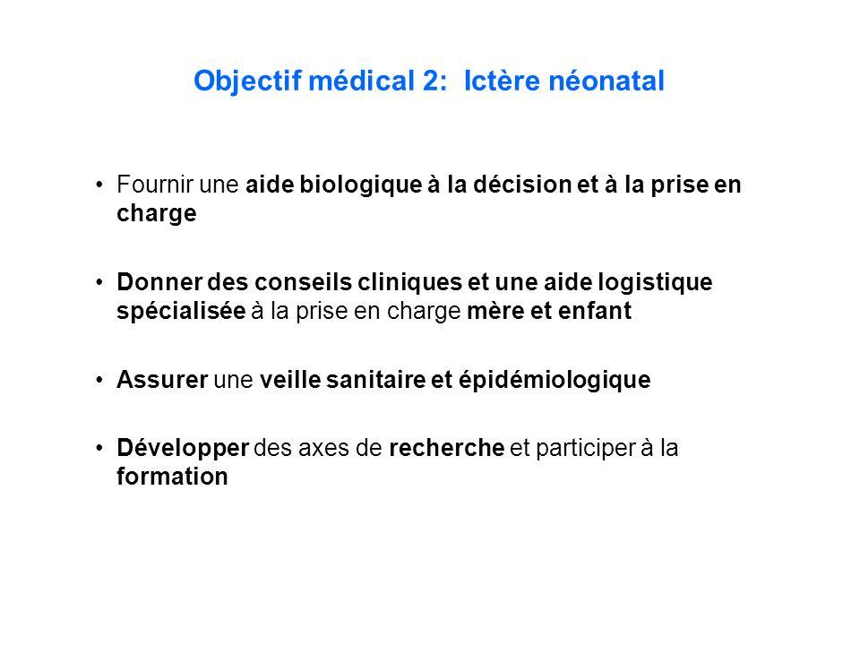 Objectif médical 2: Ictère néonatal Fournir une aide biologique à la décision et à la prise en charge Donner des conseils cliniques et une aide logist