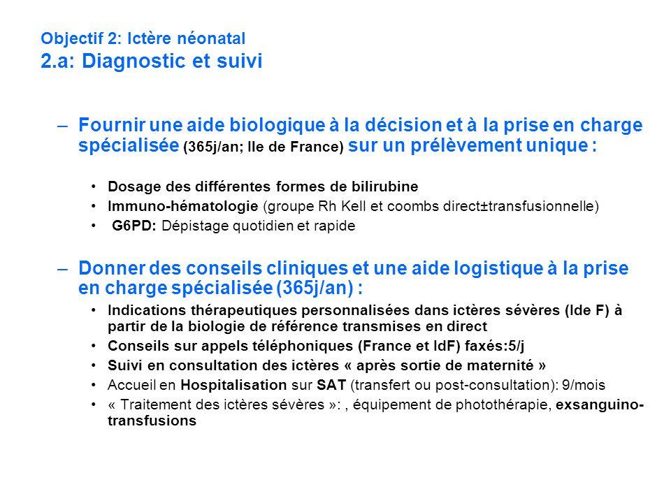 –Fournir une aide biologique à la décision et à la prise en charge spécialisée (365j/an; Ile de France) sur un prélèvement unique : Dosage des différe