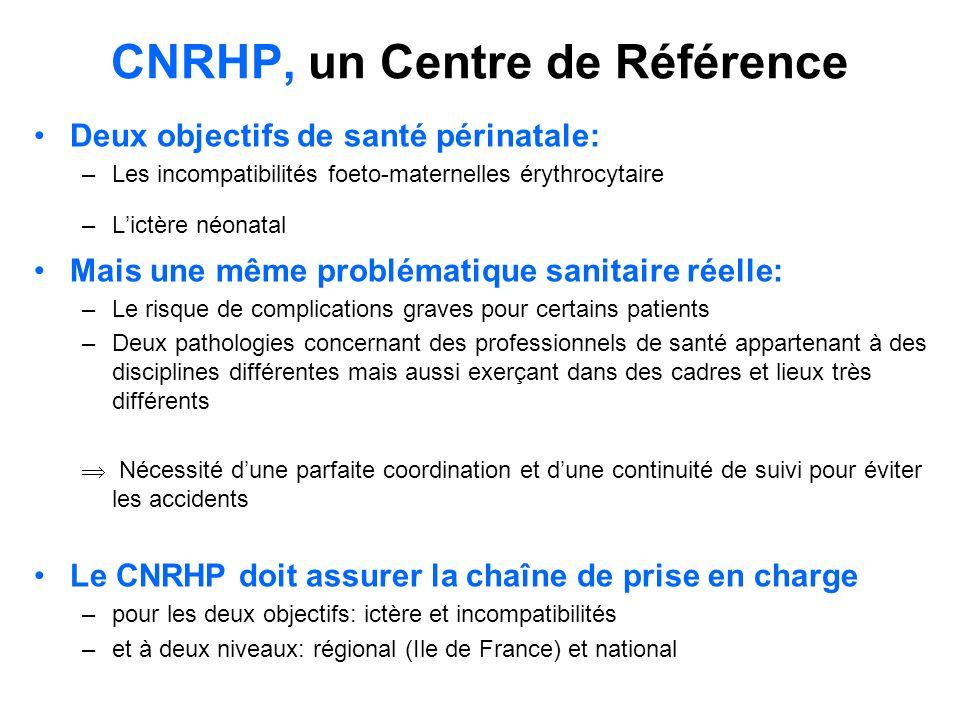 CNRHP, un Centre de Référence Deux objectifs de santé périnatale: –Les incompatibilités foeto-maternelles érythrocytaire –Lictère néonatal Mais une mê