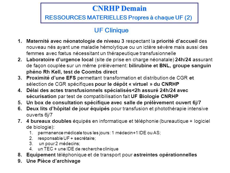 CNRHP Demain RESSOURCES MATERIELLES Propres à chaque UF (2) UF Clinique 1.Maternité avec néonatologie de niveau 3 respectant la priorité daccueil des