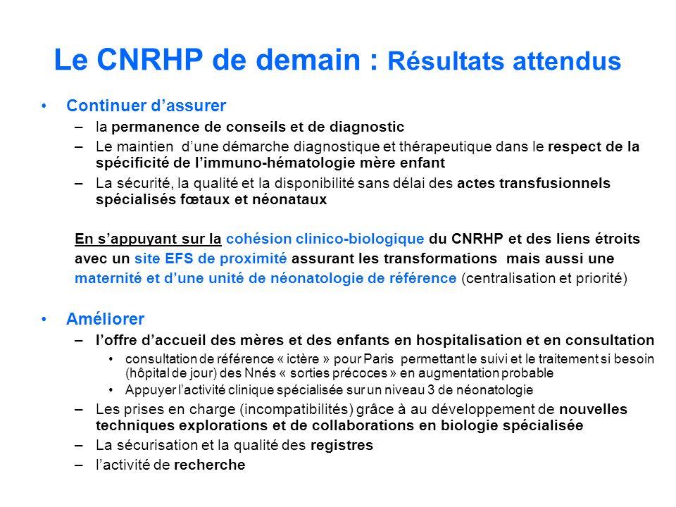 Le CNRHP de demain : Résultats attendus Continuer dassurer –la permanence de conseils et de diagnostic –Le maintien dune démarche diagnostique et thér