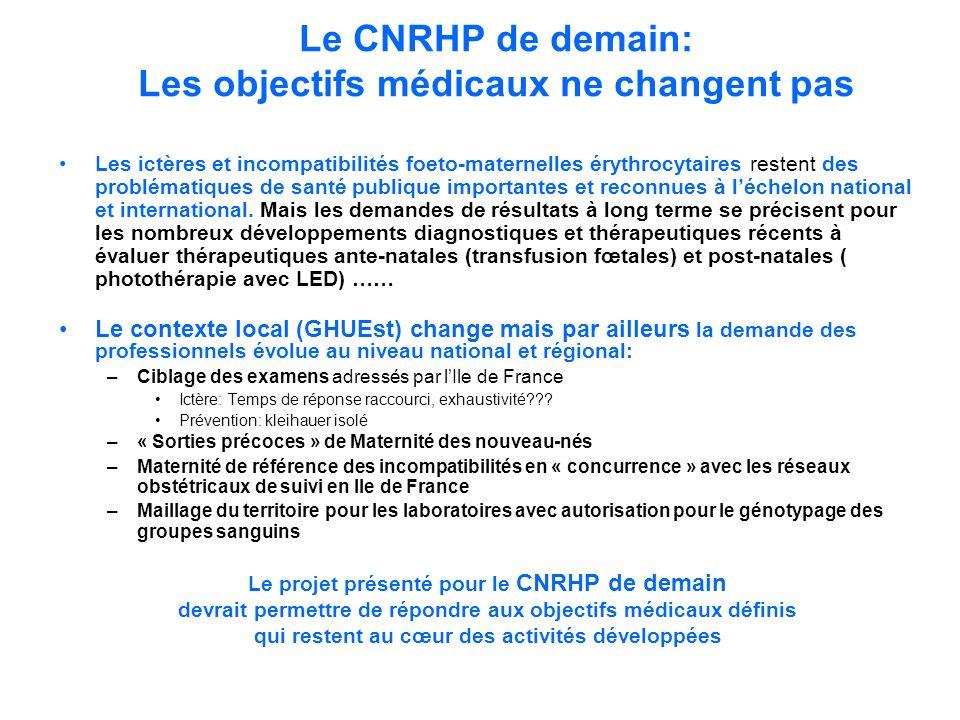 Le CNRHP de demain: Les objectifs médicaux ne changent pas Les ictères et incompatibilités foeto-maternelles érythrocytaires restent des problématique