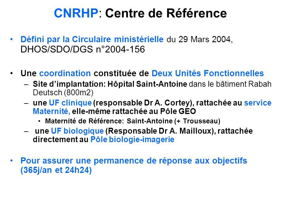 CNRHP: Centre de Référence Défini par la Circulaire ministérielle du 29 Mars 2004, DHOS/SDO/DGS n°2004-156 Une coordination constituée de Deux Unités