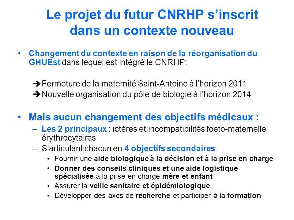 Le projet du futur CNRHP sinscrit dans un contexte nouveau Changement du contexte en raison de la réorganisation du GHUEst dans lequel est intégré le