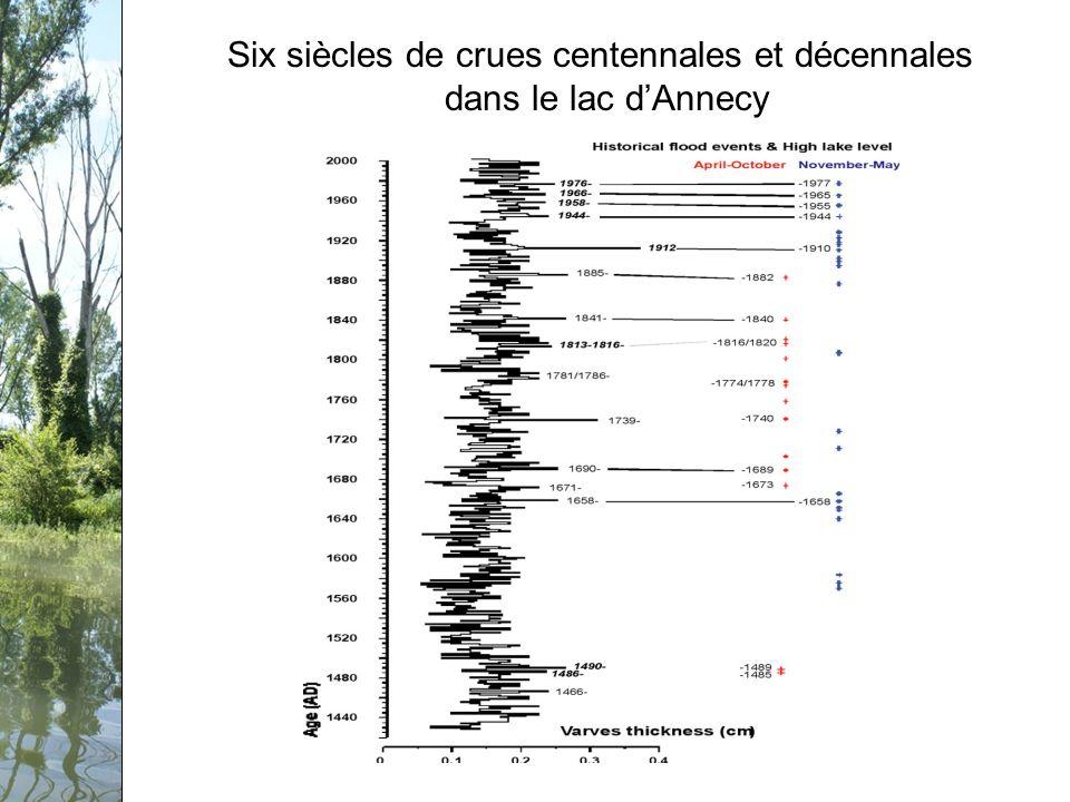 Séminaire PCB-Rhône, 12 février 2009 Six siècles de crues centennales et décennales dans le lac dAnnecy
