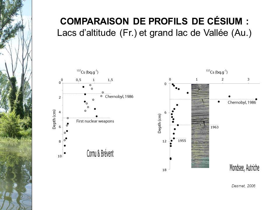 Séminaire PCB-Rhône, 12 février 2009 COMPARAISON DE PROFILS DE CÉSIUM : Lacs daltitude (Fr.) et grand lac de Vallée (Au.) Desmet, 2006