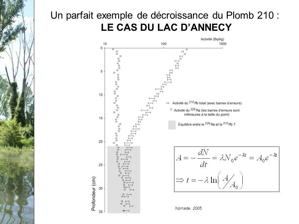 Séminaire PCB-Rhône, 12 février 2009 Un parfait exemple de décroissance du Plomb 210 : LE CAS DU LAC DANNECY Nomade, 2005