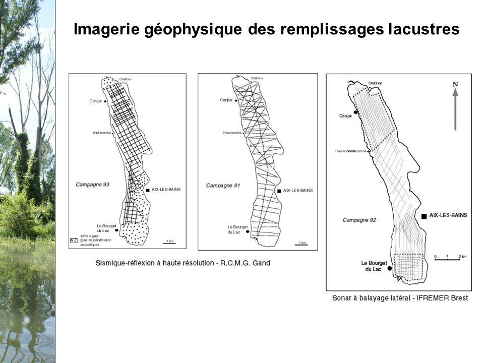 Séminaire PCB-Rhône, 12 février 2009 Imagerie géophysique des remplissages lacustres