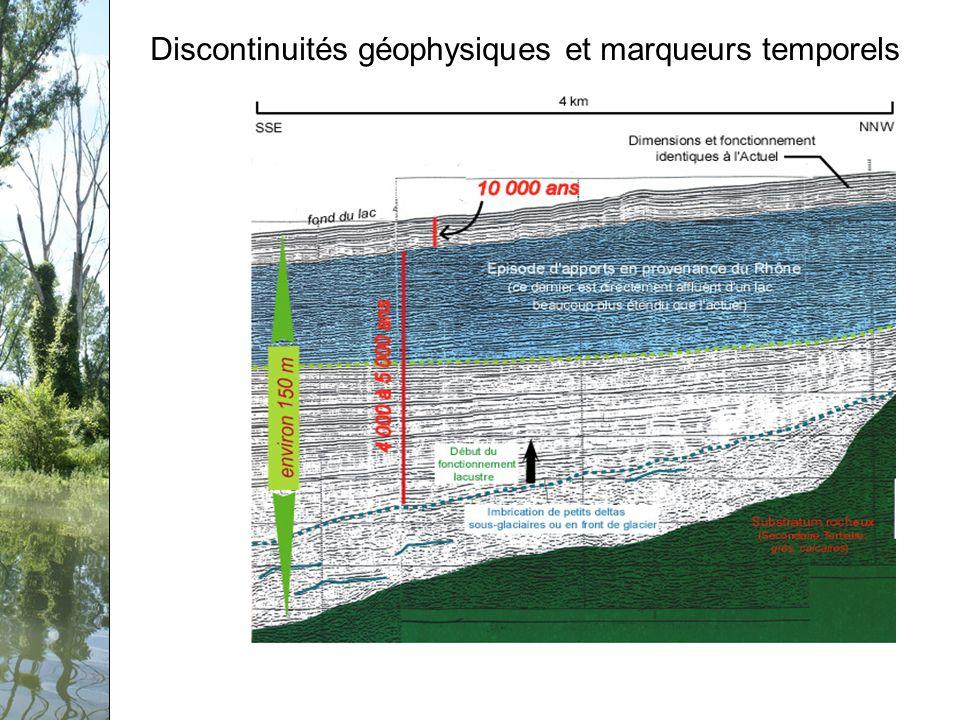 Séminaire PCB-Rhône, 12 février 2009 Discontinuités géophysiques et marqueurs temporels