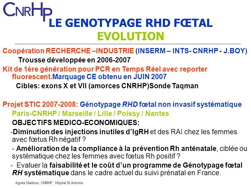 Agnès Mailloux, CNRHP, Hôpital St Antoine LE GENOTYPAGE RHD FŒTAL EVOLUTION Coopération RECHERCHE –INDUSTRIE (INSERM – INTS- CNRHP - J.BOY) Trousse développée en 2006-2007 Kit de 1ère génération pour PCR en Temps Réel avec reporter fluorescent.Marquage CE obtenu en JUIN 2007 Cibles: exons X et VII (amorces CNRHP)Sonde Taqman Projet STIC 2007-2008: Génotypage RHD fœtal non invasif systématique Paris-CNRHP / Marseille / Lille / Poissy / Nantes OBJECTIFS MEDICO-ECONOMIQUES: -Diminution des injections inutiles dIgRH et des RAI chez les femmes avec fœtus Rh négatif .