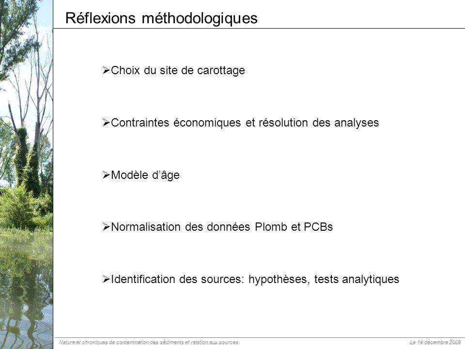Réflexions méthodologiques Choix du site de carottage Contraintes économiques et résolution des analyses Normalisation des données Plomb et PCBs Modèl