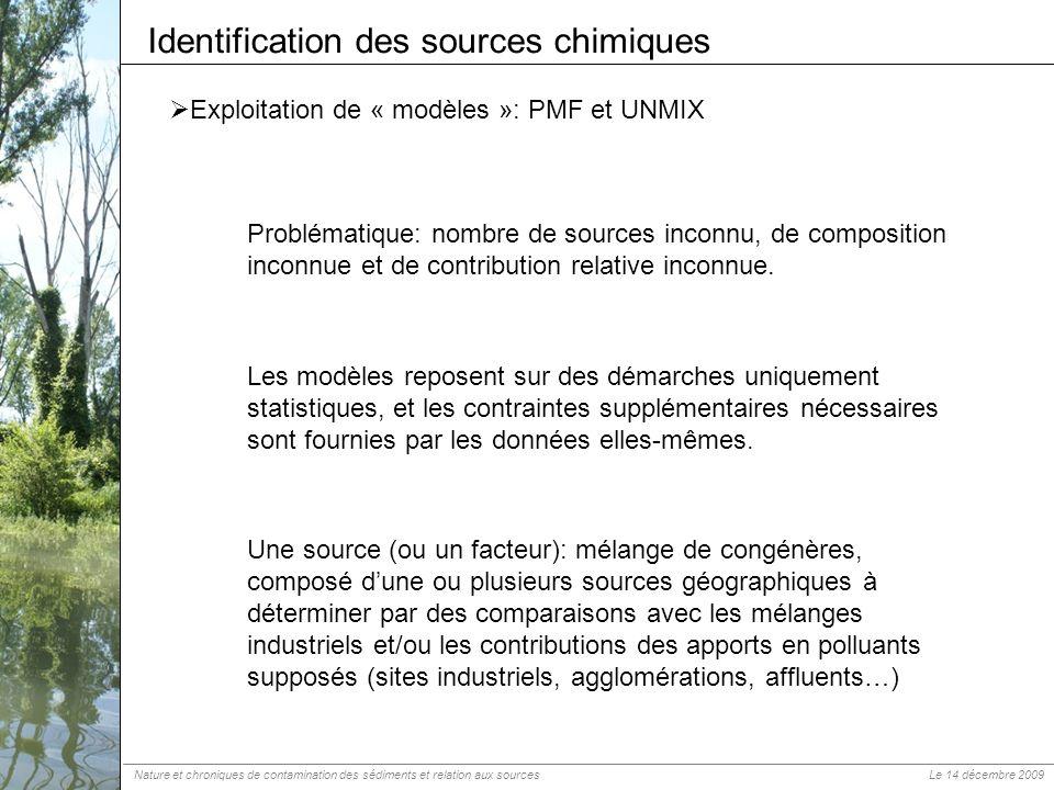 Identification des sources chimiques Exploitation de « modèles »: PMF et UNMIX Nature et chroniques de contamination des sédiments et relation aux sou