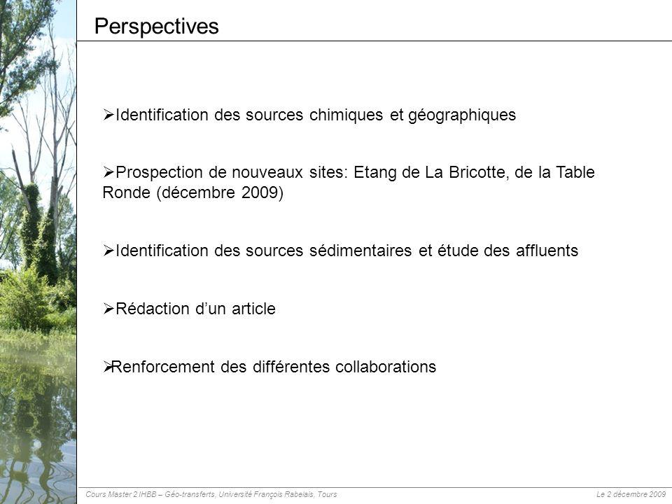Perspectives Identification des sources chimiques et géographiques Prospection de nouveaux sites: Etang de La Bricotte, de la Table Ronde (décembre 20