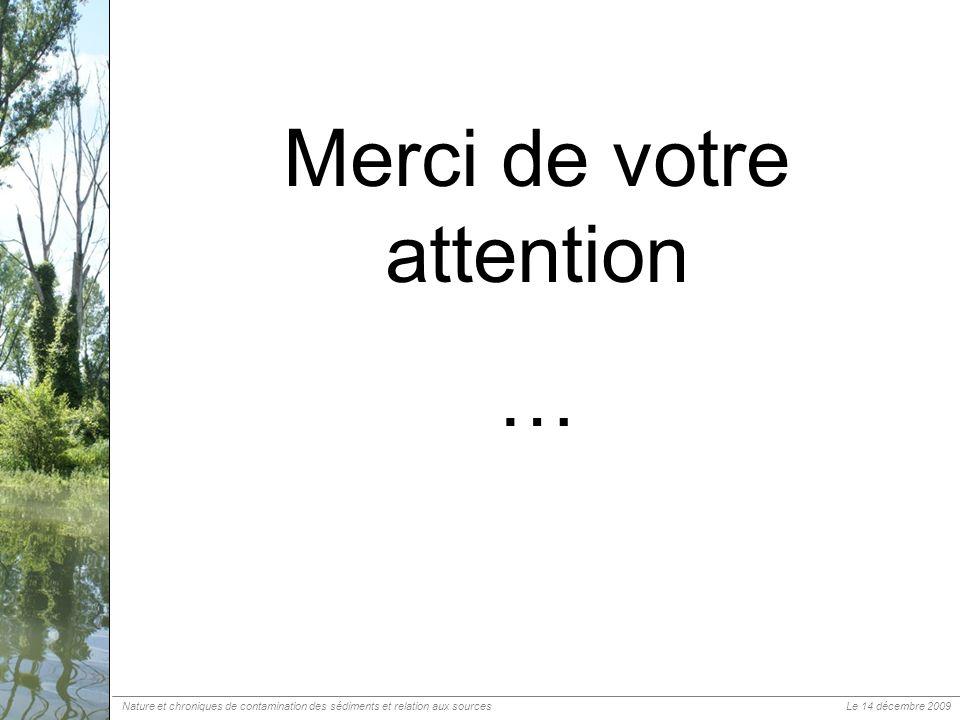 Merci de votre attention … Cours Master 2 IHBB – Géo-transferts, Université François Rabelais, ToursLe 2 décembre 2009 Cours Master 2 IHBB – Géo-trans
