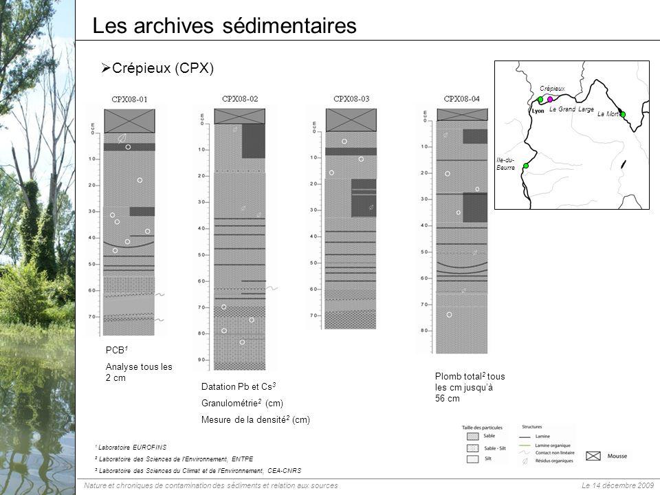 Les archives sédimentaires Crépieux (CPX) PCB 1 Analyse tous les 2 cm Plomb total 2 tous les cm jusquà 56 cm Datation Pb et Cs 3 Granulométrie 2 (cm)